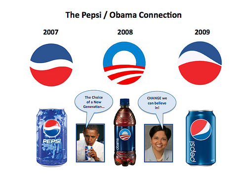 Pepsi - Obama Connection